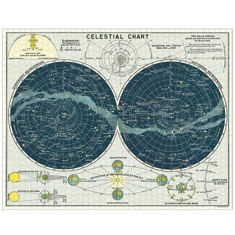 Cavallini Puzzle Celestial 1000-teilig