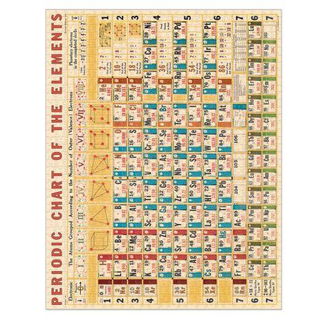 Cavallini Puzzle Periodic Chart 1000-teilig