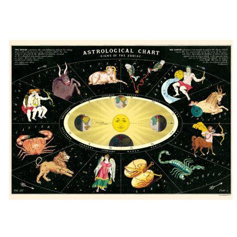 Cavallini Poster Zodiac 2